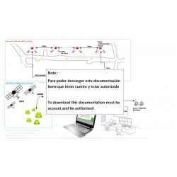 Comunicaciones en interior y exterior del sistema Angelhelmet